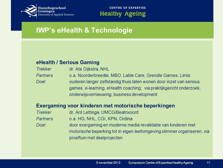 IWP's eHealth & Technologie
