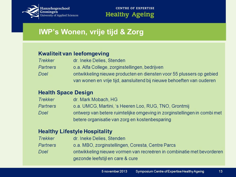 IWP's Wonen, vrije tijd & Zorg
