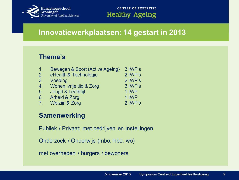 Innovatiewerkplaatsen: 14 gestart in 2013