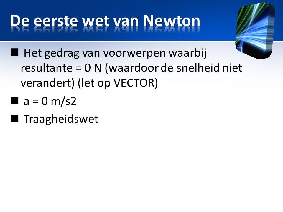 De eerste wet van Newton