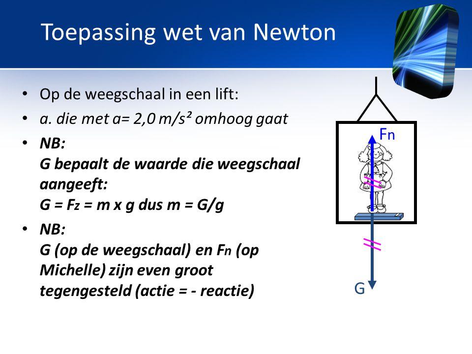Toepassing wet van Newton