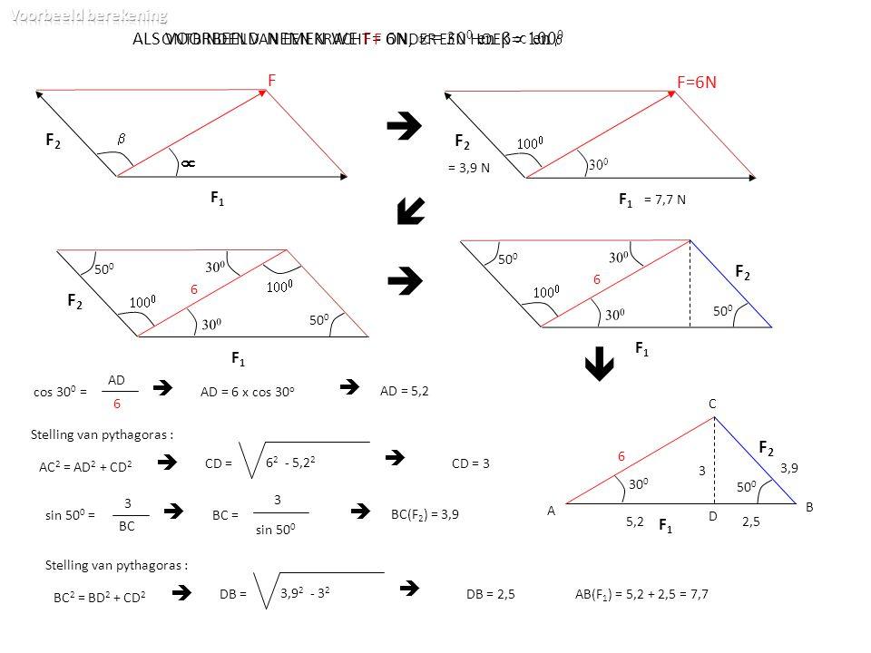          ALS VOORBEELD NEMEN WE F= 6N, = 300 en  F