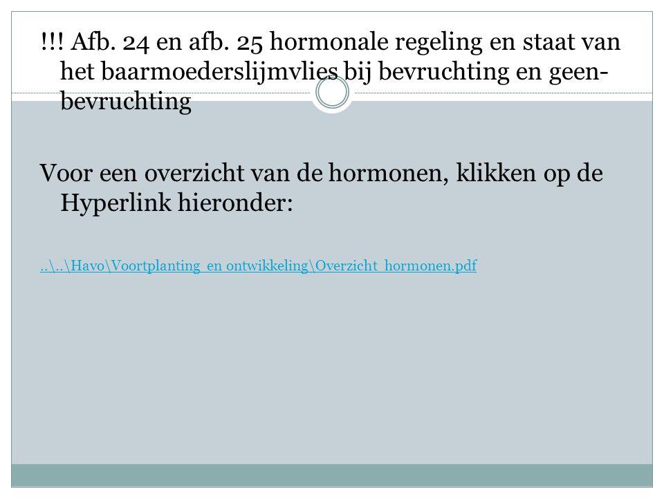 Voor een overzicht van de hormonen, klikken op de Hyperlink hieronder: