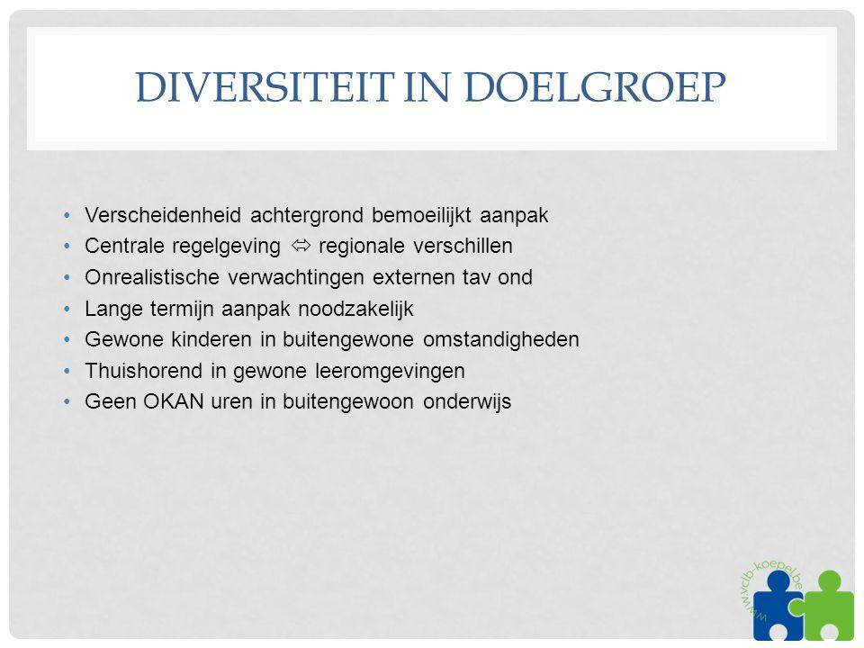 Diversiteit in doelgroep