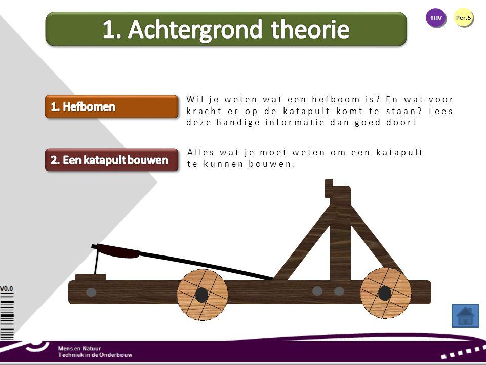1. Achtergrond theorie 1. Hefbomen 2. Een katapult bouwen