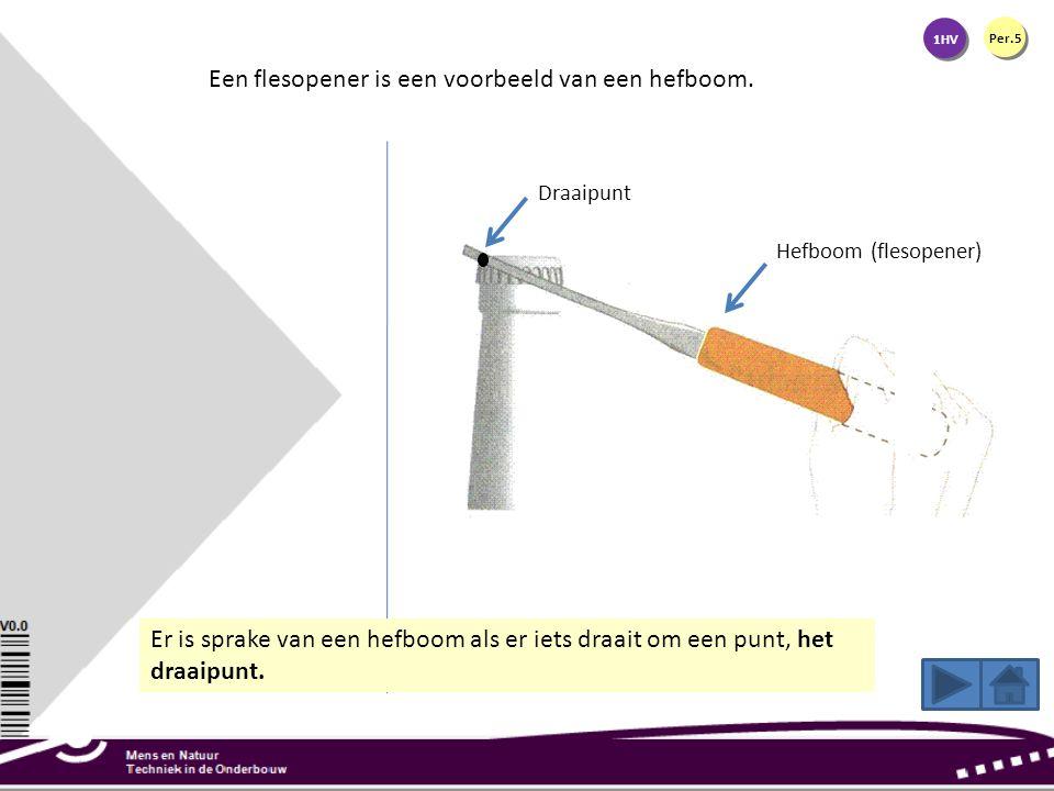 Een flesopener is een voorbeeld van een hefboom.
