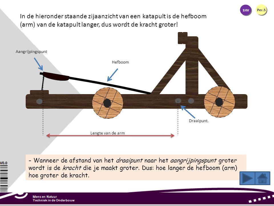 1HV Per.5. In de hieronder staande zijaanzicht van een katapult is de hefboom (arm) van de katapult langer, dus wordt de kracht groter!