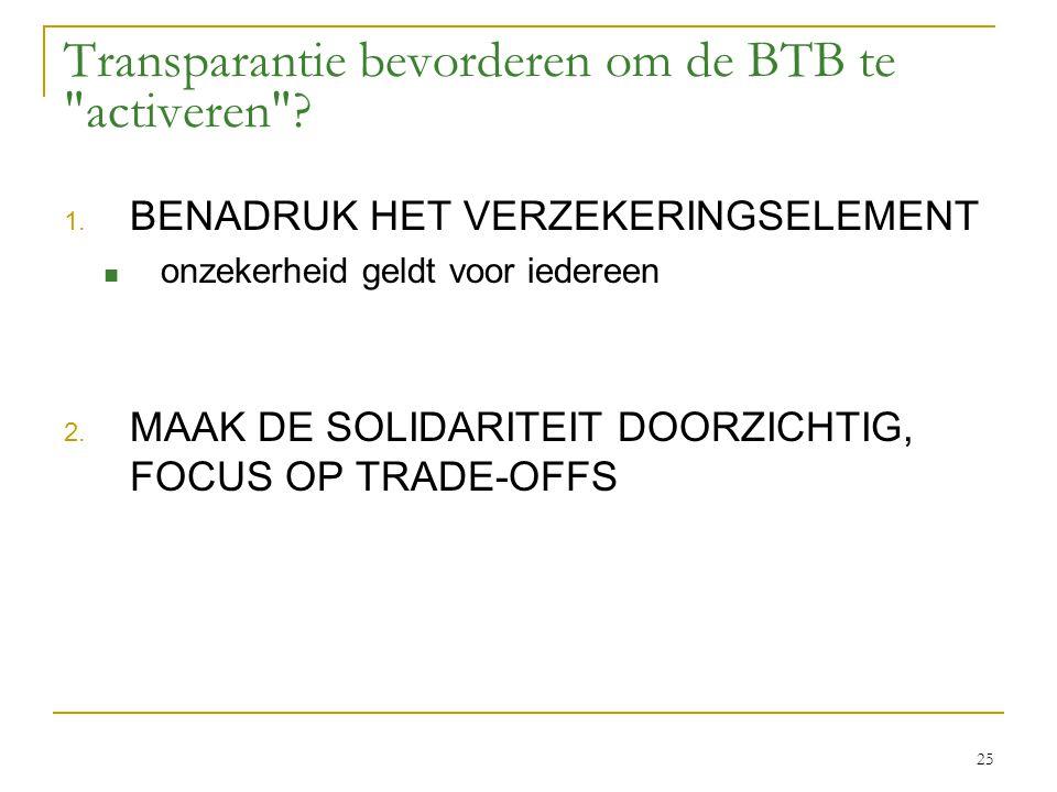 Transparantie bevorderen om de BTB te activeren