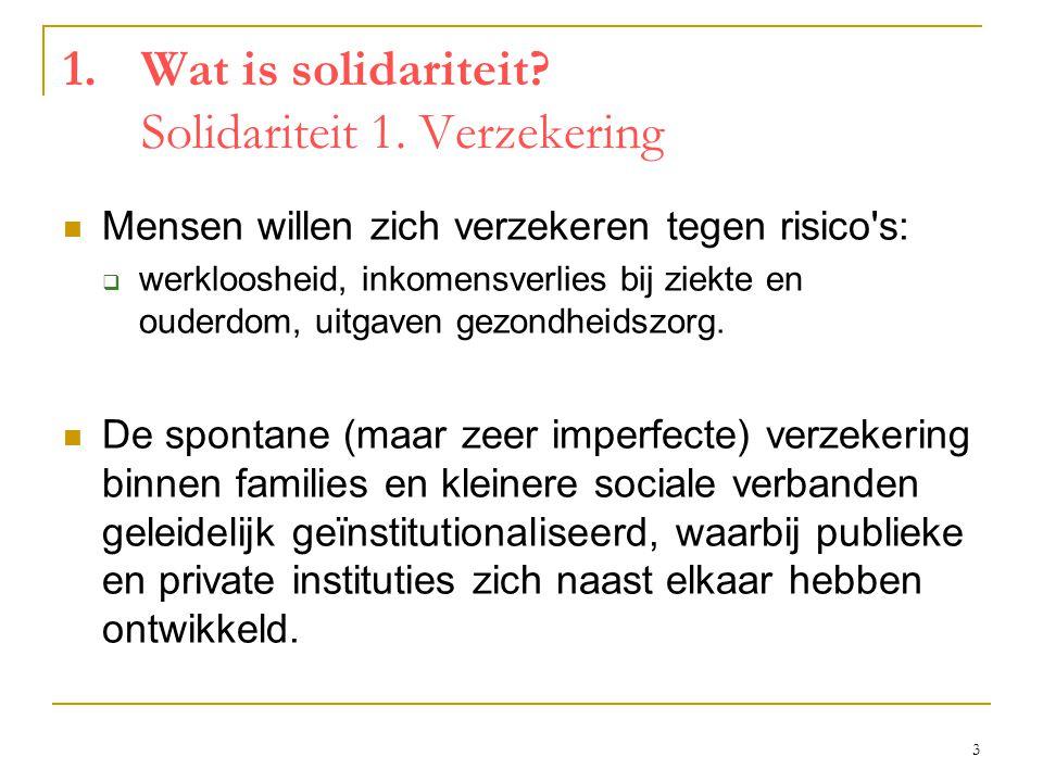 Wat is solidariteit Solidariteit 1. Verzekering
