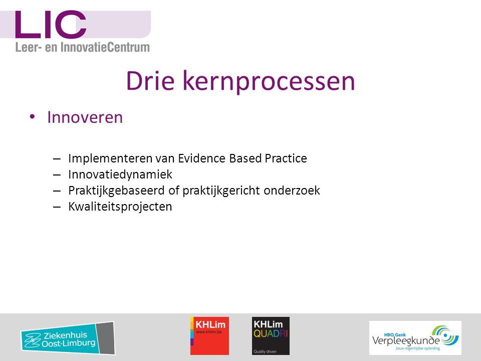 Drie kernprocessen Innoveren Implementeren van Evidence Based Practice