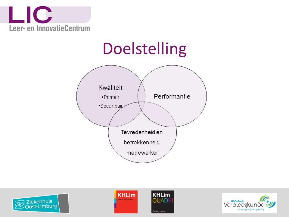 Doelstelling Kwaliteit Performantie Tevredenheid en betrokkenheid