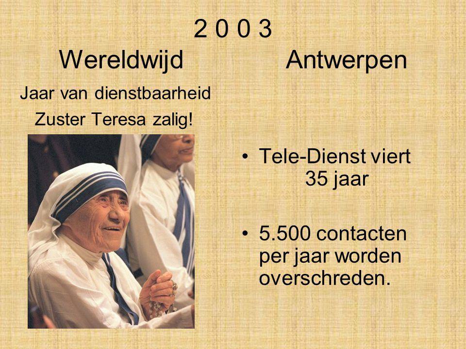 2 0 0 3 Wereldwijd Antwerpen . Tele-Dienst viert 35 jaar