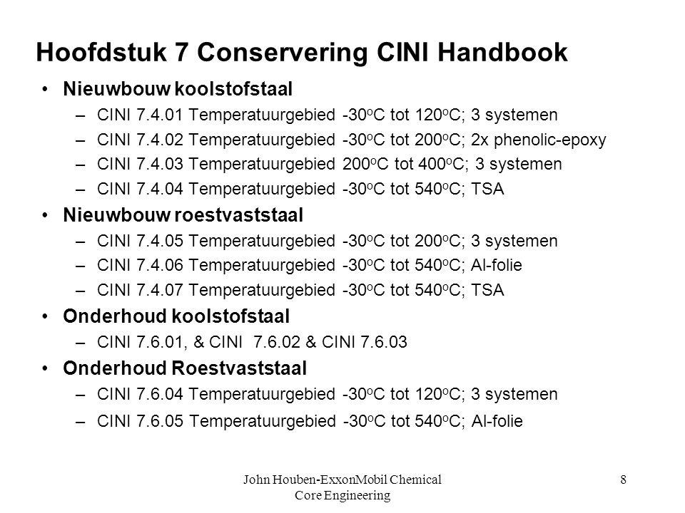 Hoofdstuk 7 Conservering CINI Handbook