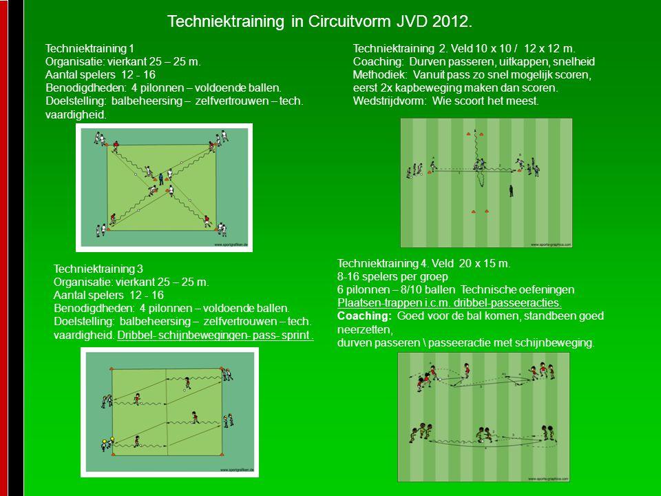 Techniektraining in Circuitvorm JVD 2012.