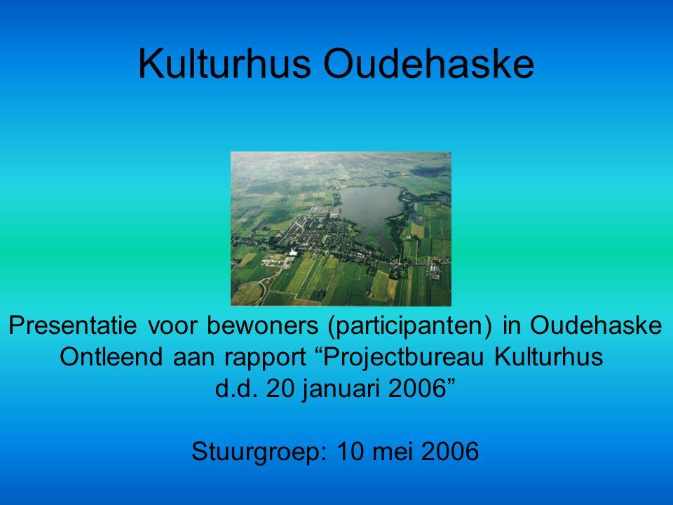 Kulturhus Oudehaske Presentatie voor bewoners (participanten) in Oudehaske. Ontleend aan rapport Projectbureau Kulturhus.
