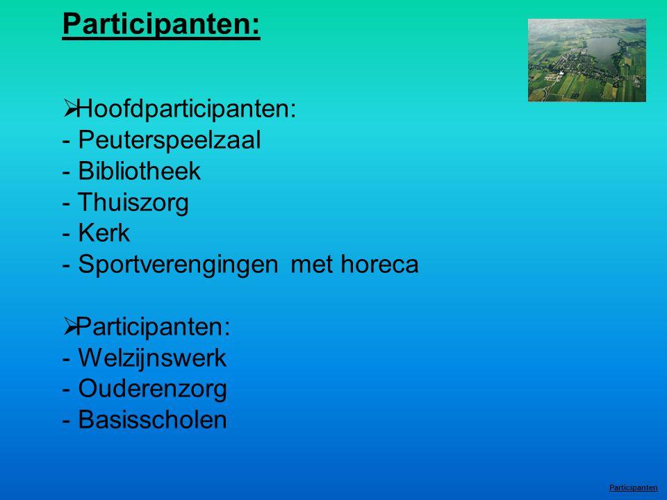 Participanten: Hoofdparticipanten: - Peuterspeelzaal - Bibliotheek