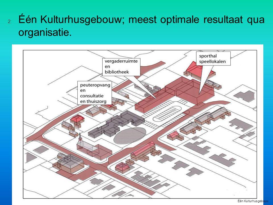 organisatie. 2: Één Kulturhusgebouw; meest optimale resultaat qua