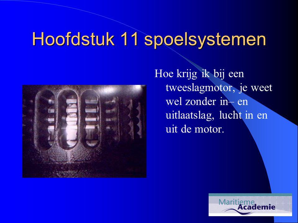 Hoofdstuk 11 spoelsystemen