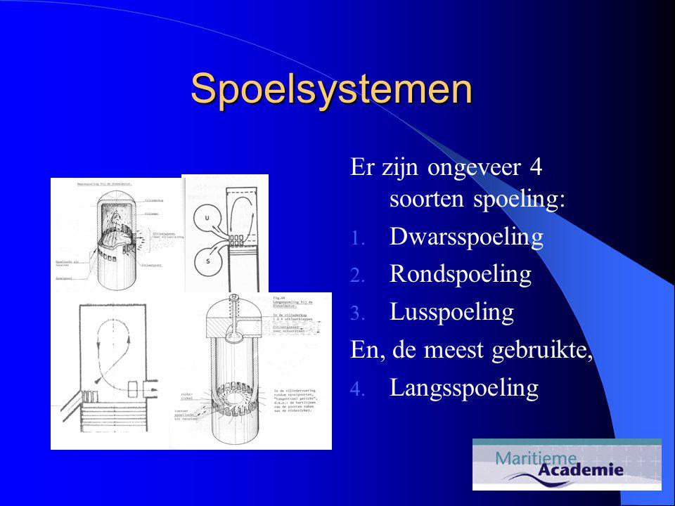 Spoelsystemen Er zijn ongeveer 4 soorten spoeling: Dwarsspoeling
