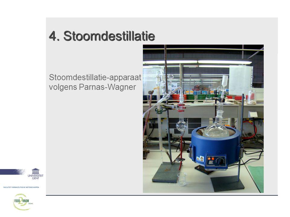 4. Stoomdestillatie Stoomdestillatie-apparaat volgens Parnas-Wagner 10