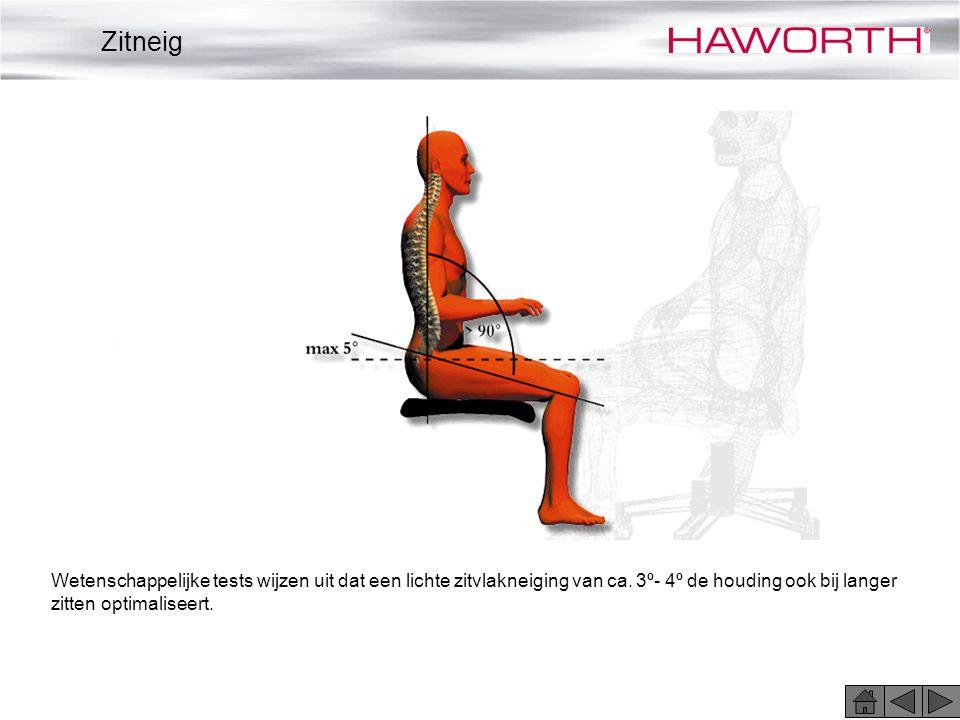 Zitneig Wetenschappelijke tests wijzen uit dat een lichte zitvlakneiging van ca.