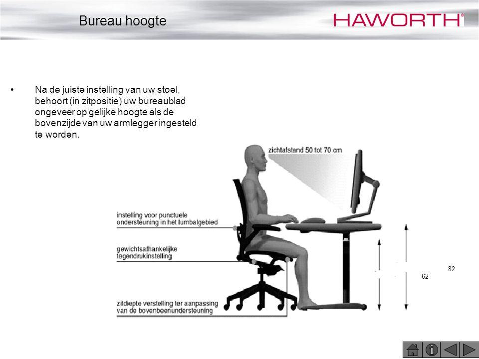 Bureau hoogte
