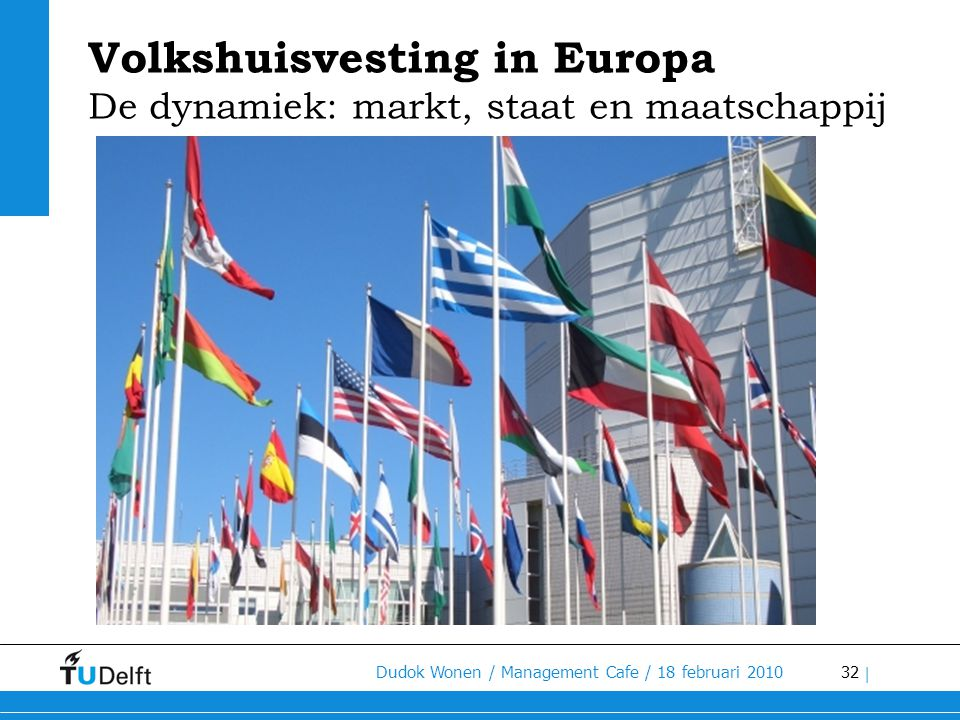 Volkshuisvesting in Europa De dynamiek: markt, staat en maatschappij