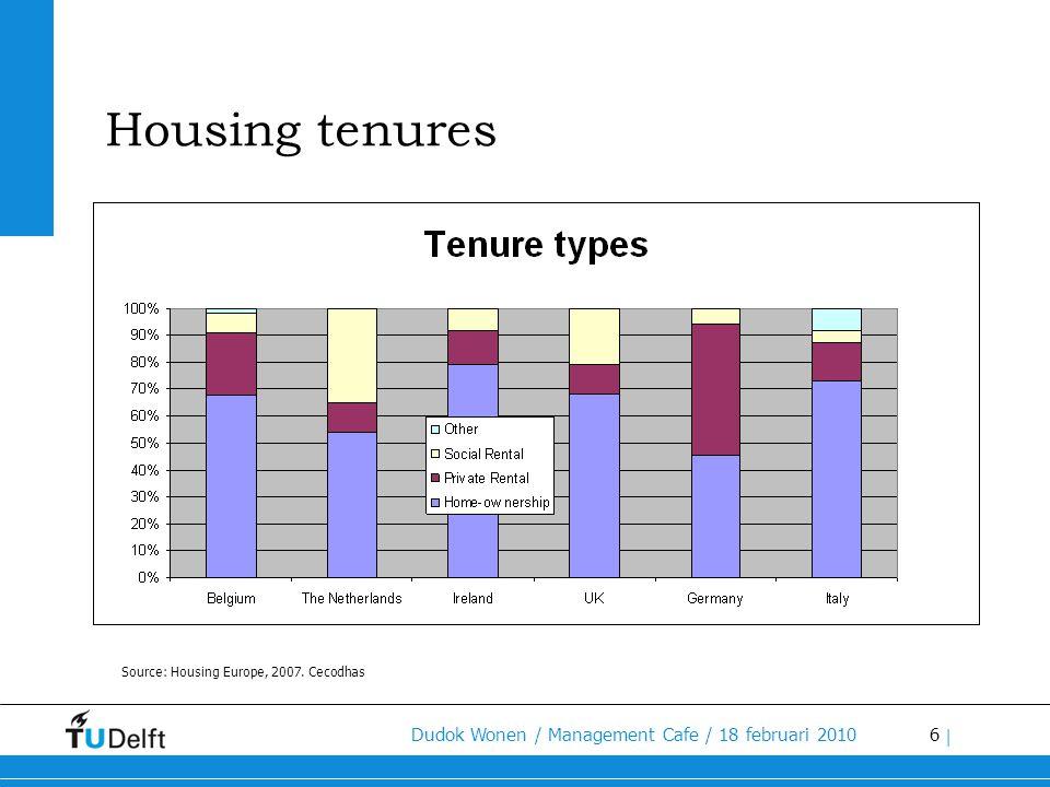 Source: Housing Europe, 2007. Cecodhas