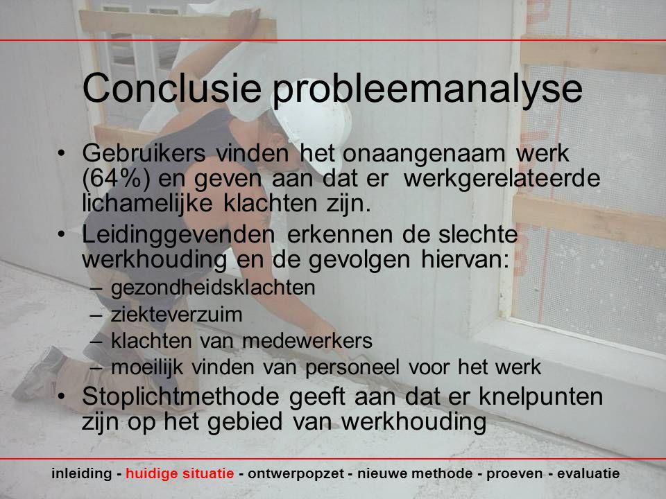 Conclusie probleemanalyse