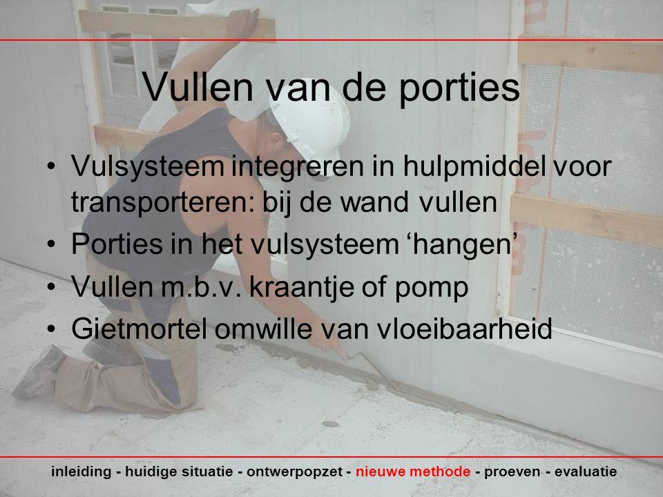 Vullen van de porties Vulsysteem integreren in hulpmiddel voor transporteren: bij de wand vullen. Porties in het vulsysteem 'hangen'