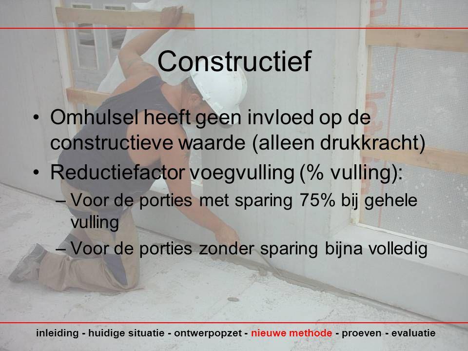 Constructief Omhulsel heeft geen invloed op de constructieve waarde (alleen drukkracht) Reductiefactor voegvulling (% vulling):