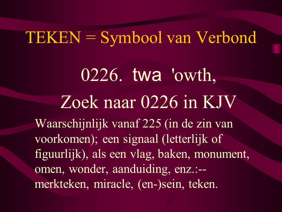 TEKEN = Symbool van Verbond