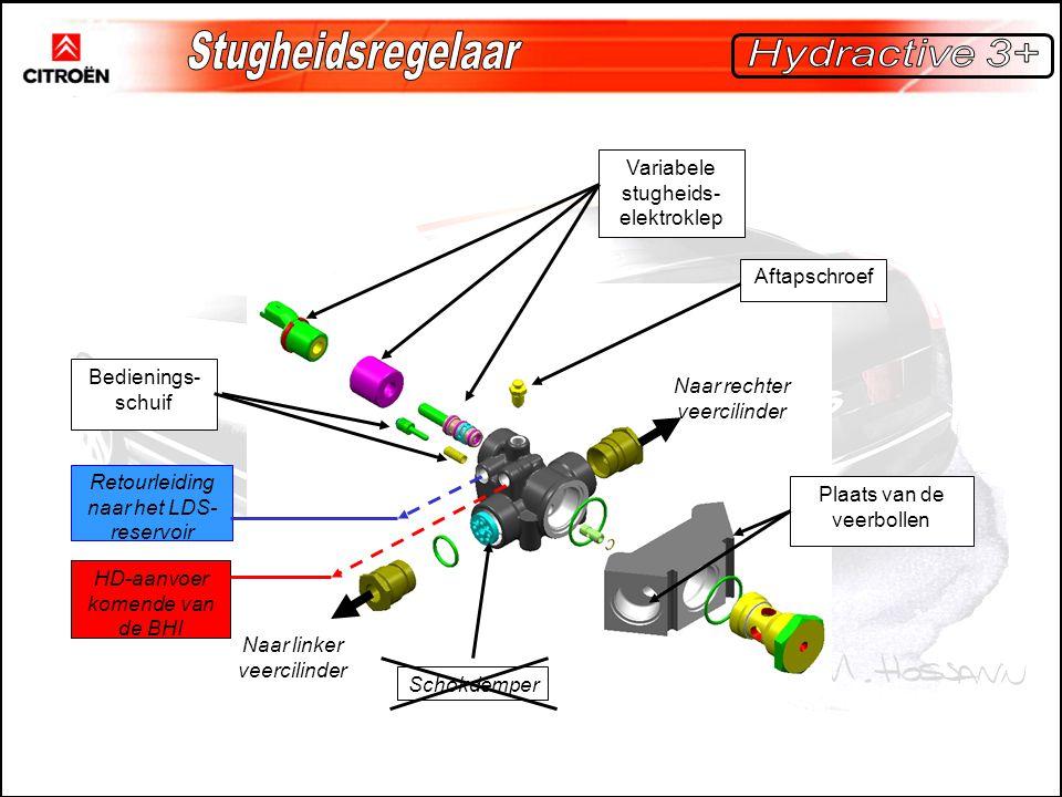 Stugheidsregelaar Hydractive 3+ Variabele stugheids-elektroklep