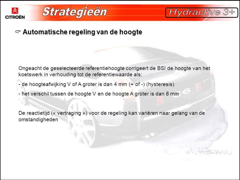 Strategieën Hydractive 3+  Automatische regeling van de hoogte