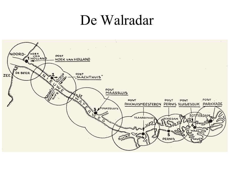 De Walradar