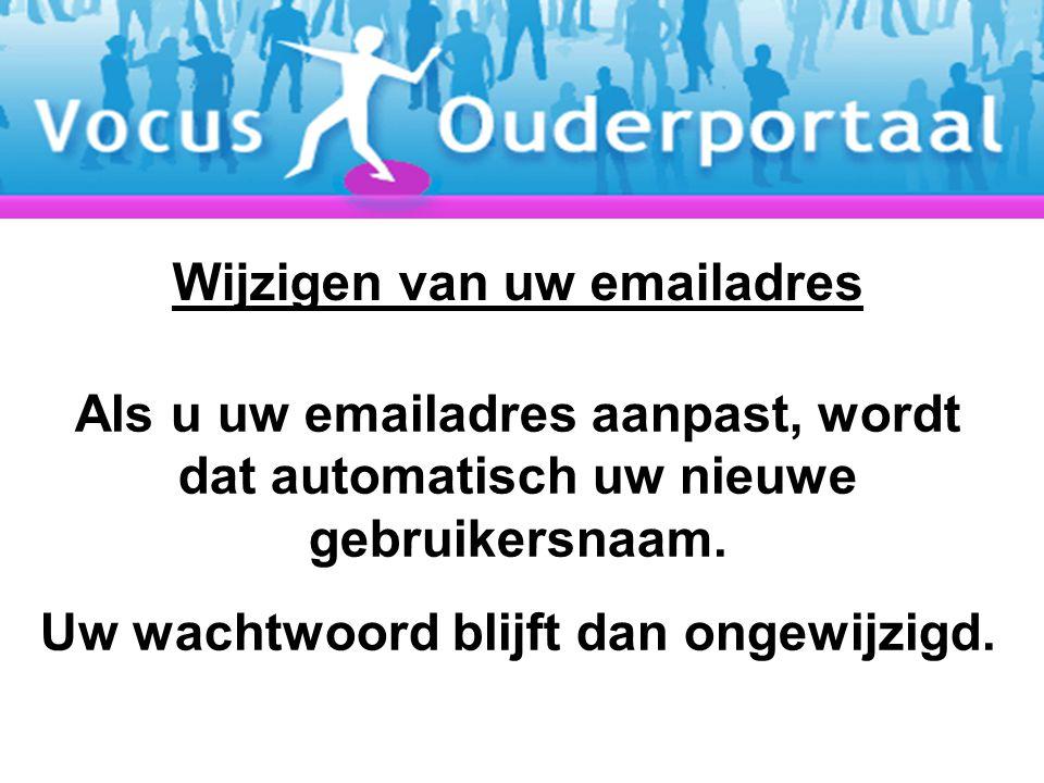 Uw wachtwoord blijft dan ongewijzigd. Wijzigen van uw emailadres