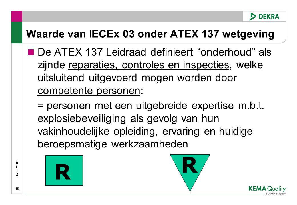 Waarde van IECEx 03 onder ATEX 137 wetgeving