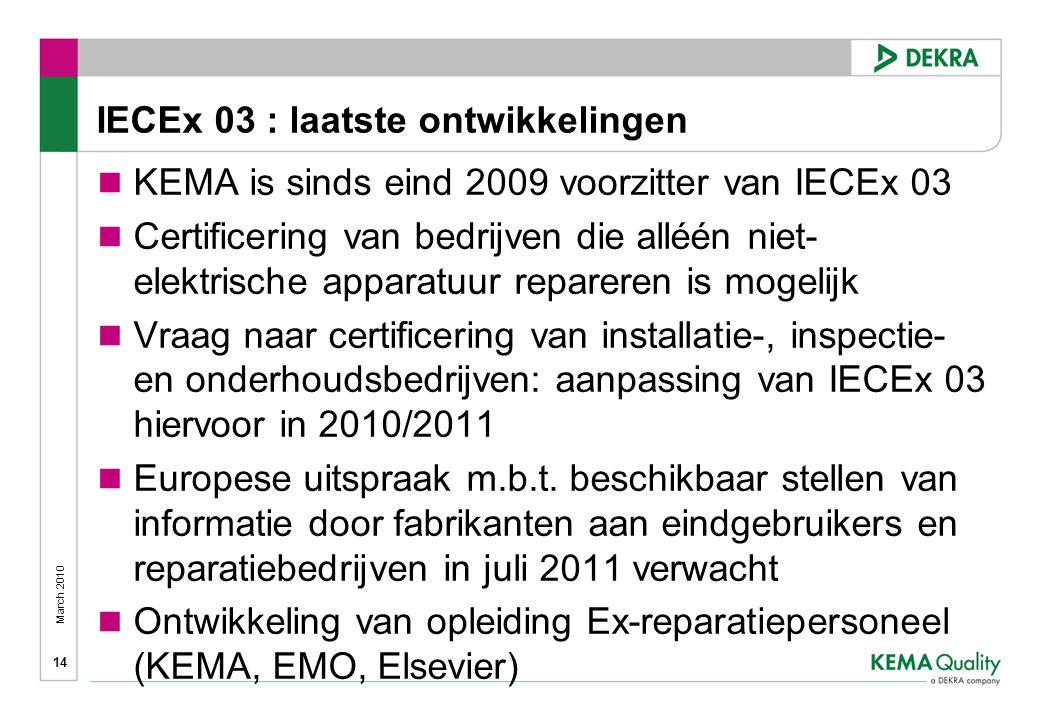 IECEx 03 : laatste ontwikkelingen