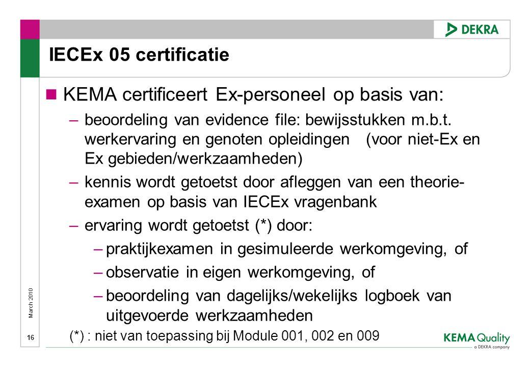 KEMA certificeert Ex-personeel op basis van: