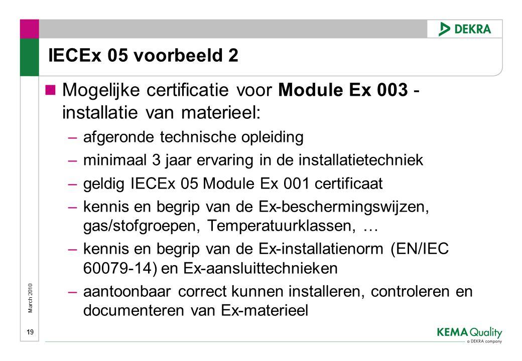 Mogelijke certificatie voor Module Ex 003 - installatie van materieel: