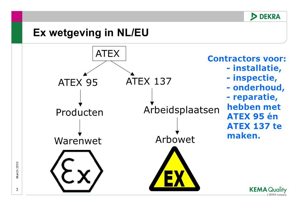 Ex wetgeving in NL/EU ATEX ATEX 137 ATEX 95 Arbeidsplaatsen Producten