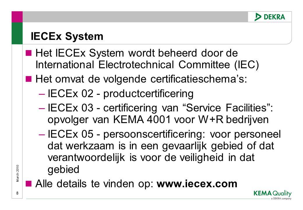 IECEx System Het IECEx System wordt beheerd door de International Electrotechnical Committee (IEC) Het omvat de volgende certificatieschema's: