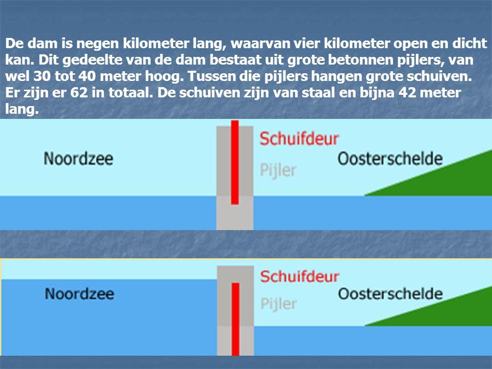 De dam is negen kilometer lang, waarvan vier kilometer open en dicht kan.