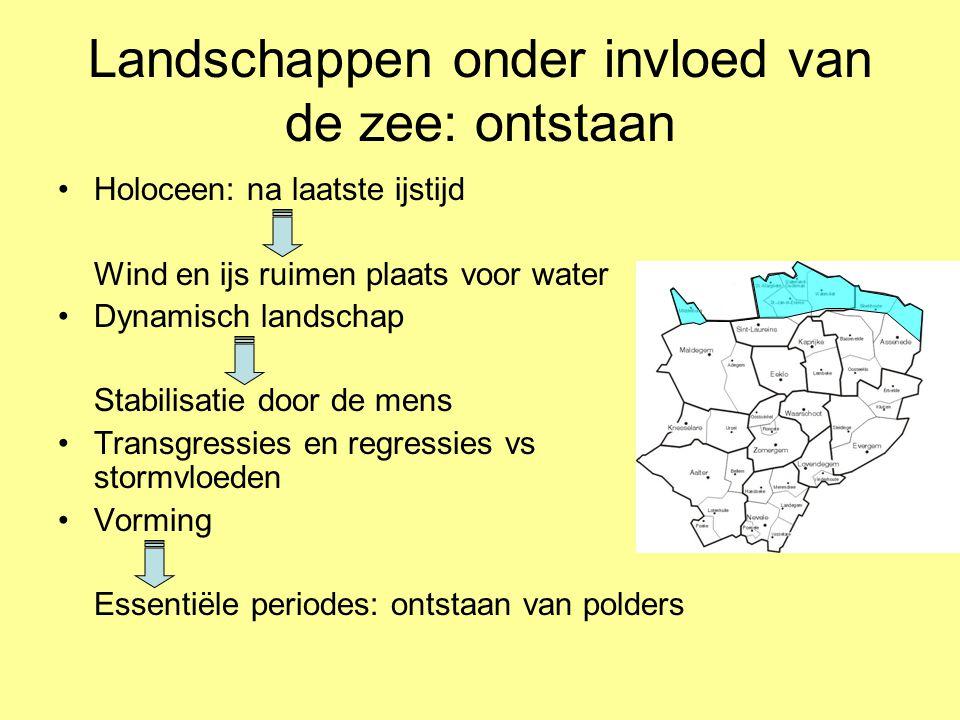 Landschappen onder invloed van de zee: ontstaan