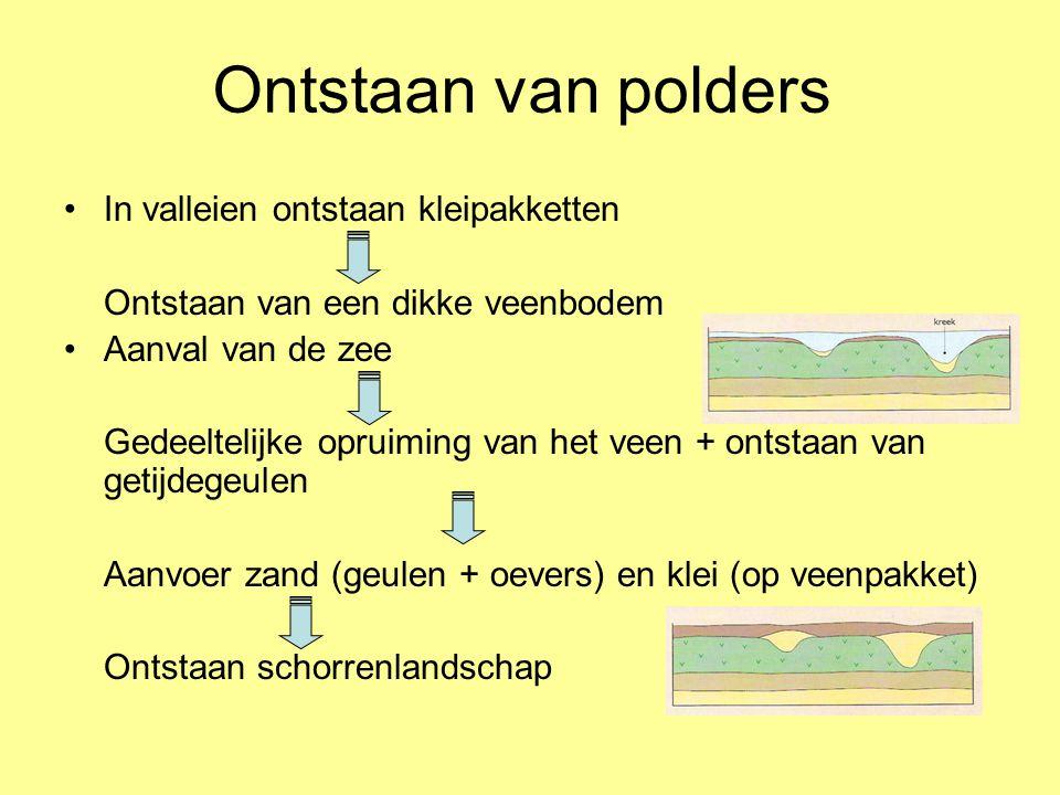 Ontstaan van polders In valleien ontstaan kleipakketten