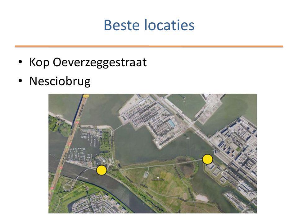 Beste locaties Kop Oeverzeggestraat Nesciobrug