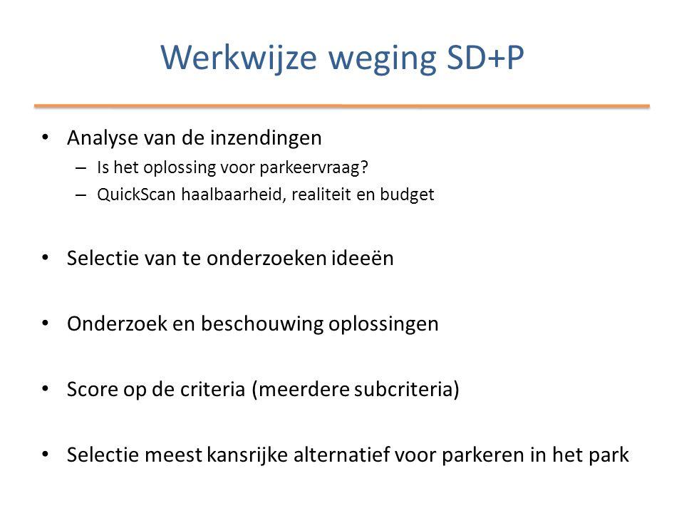 Werkwijze weging SD+P Analyse van de inzendingen