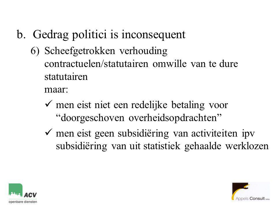 Gedrag politici is inconsequent