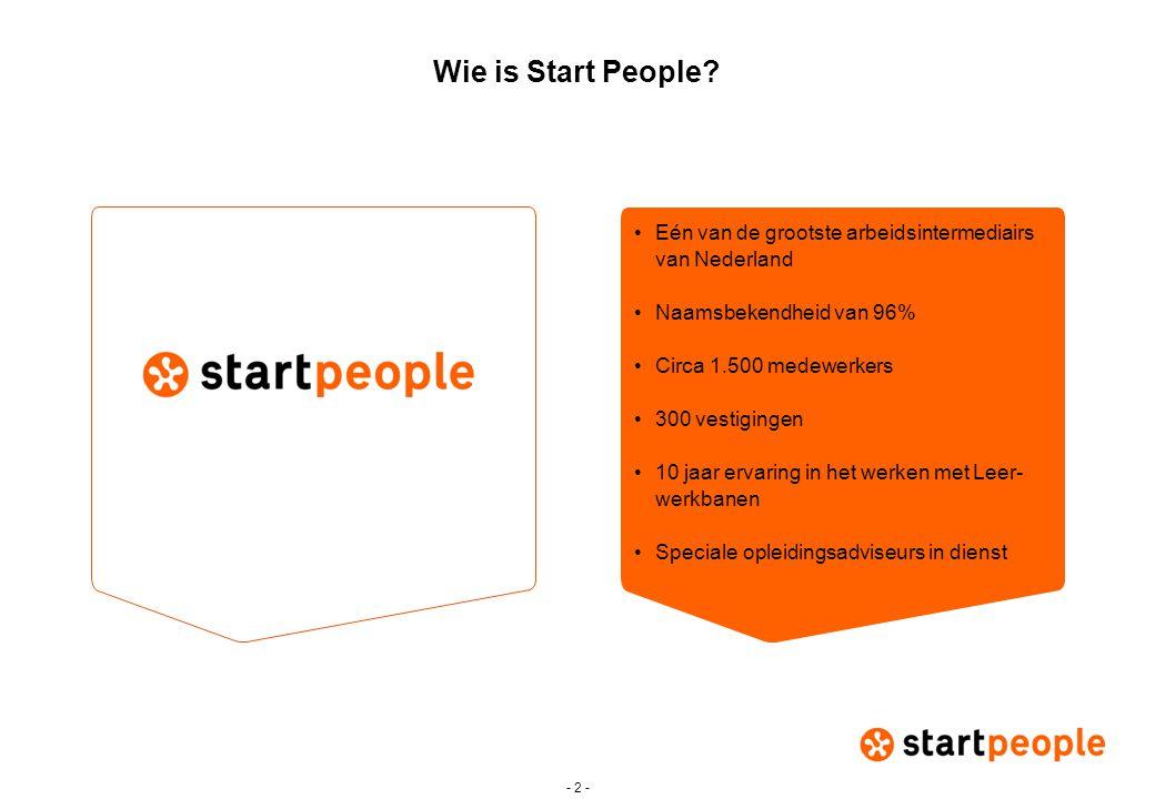 Wie is Start People Eén van de grootste arbeidsintermediairs van Nederland. Naamsbekendheid van 96%