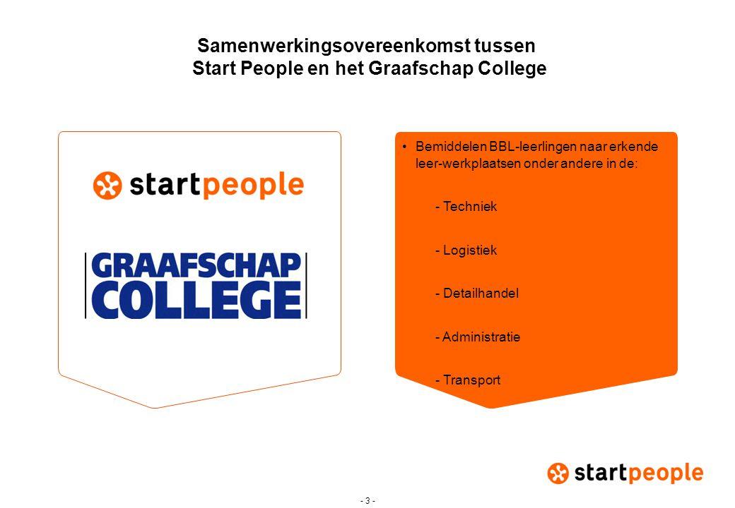 Samenwerkingsovereenkomst tussen Start People en het Graafschap College